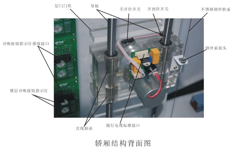 在电梯的最底层,设置了一个可以调节任意高度的一楼定位开关