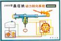 汽车电教板:上海硕博公司