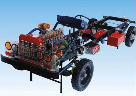 东风EQ1091 解放CA1091汽车教学模型系列高清图片