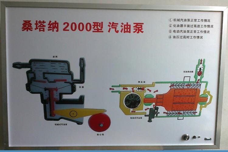 (7)安装电路:本品电路原理和实际的桑塔纳