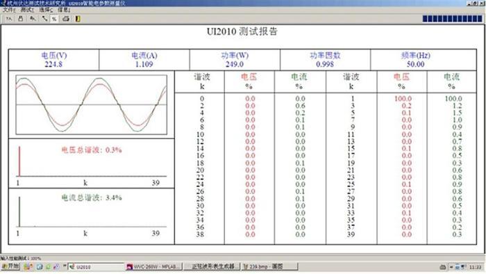 6级功率搜索程序时,所需的时间为10分钟。  直接连接到太阳能电池板(不需要连接电池)  AC标准电压范围:90V~140V/180V~260VAC  AC频率范围: 55Hz~63Hz/45Hz~53Hz  并网输出功率:300W  输出电流总谐波失真:THDIAC <5%  相 位 差: <1%  孤岛效应保护: VAC;f AC  输出短路保护: 限流  显示方式: LED  待机功耗: <2W  夜间功耗: <1W  环境温度范围: -25 ~60