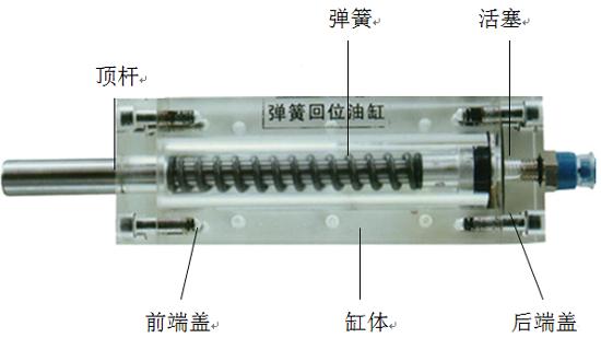 SB-WJJ型液压挖掘机控制实验台 挖掘机实训设备是用铲斗挖掘高于或低于承机面的物料,并装入运输车辆或卸至堆料场的土方机械。  主要特点: 1)上海硕博科教设备有限公司设计的SB-WJJ型液压挖掘机控制教学实验台是将液压挖掘机的结构原理能够搬到课堂上学习的一种现代化教学产品,挖掘机机身采用进口有机玻璃制作,耐腐蚀,抗磨性能好,长久不变色,透明直观,演示效果逼真。 2)柜体采用1MM 厚的SPCC 冷扎板制作,坚固美观,表面采用中温磷化防锈漆,静电喷涂。 柜体装有四个万向轮,方便设备的搬运与拆卸。 3)柜体