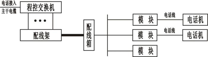 综合布线与计算机网络系统实验装置