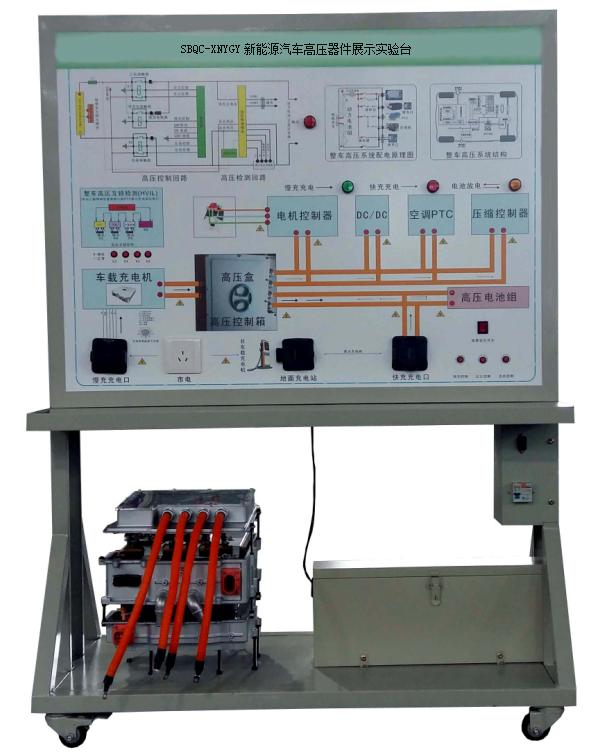 SBQC-XNYGY新能源汽车高压器件展示实验台  一.产品简介 本设备采用 BJEV原车 新能源汽车高压真实器件制作,展示新能源汽车高压的结构与工作原理,适合于各类院校对纯电动汽车高压器件理论和维修实训的教学需要。 二.设备组成 高压盒、动力电池高压电缆、电机控制器电缆、快充线束电缆、慢充线束电缆、DCDC线束电缆、车载充电机线束电缆、空调压缩机线束电缆、空调PTC线束电缆、操作控制台、训练控制按钮、原理检测面板与结构彩图。 三.功能特点 1.展示BJEV高压盒高压器件的组成结构和工作过程; 2.设备面