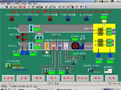 实训项目二:系统接线操作      实训项目三:新风温度测量